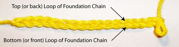 Front Loops of Foundation Chain